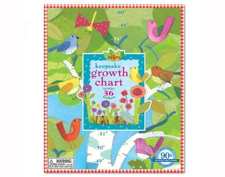 Birds in a Tree Growth Chart