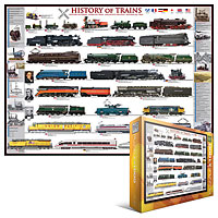 History of Trains 1000 piece puzzle