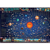 Dino's Illustrated Map of the Solar System