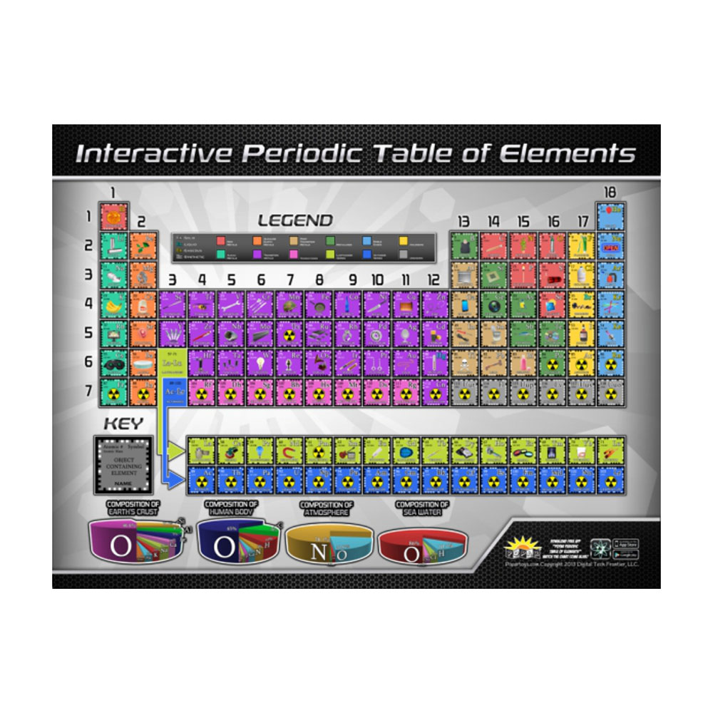 Periodic table wall chart with interactive app urtaz Gallery