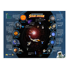 Kids world map wall chart with interactive map solar system wall chart with interactive app gumiabroncs Image collections